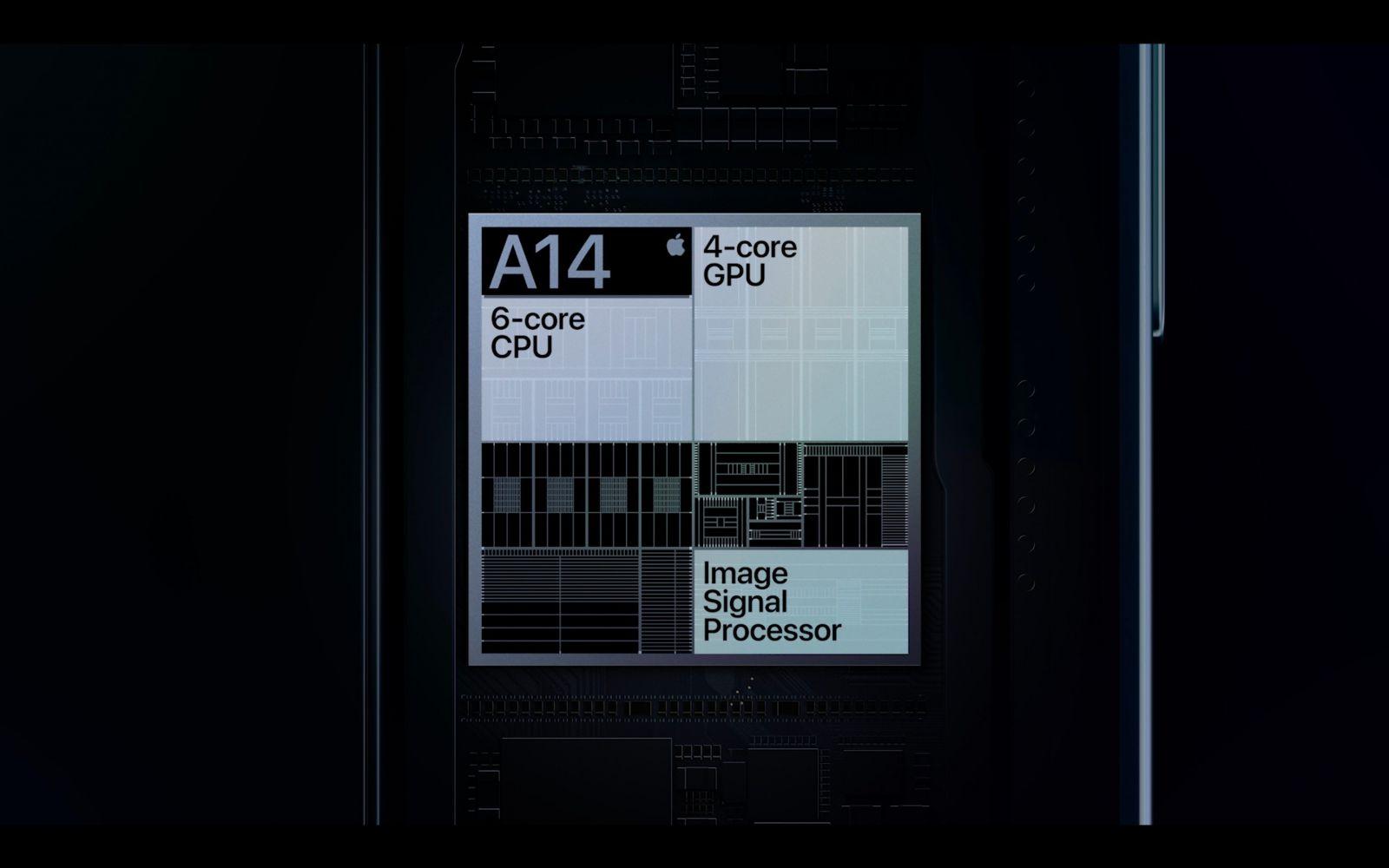 iPhone 12 Pro Max cpu